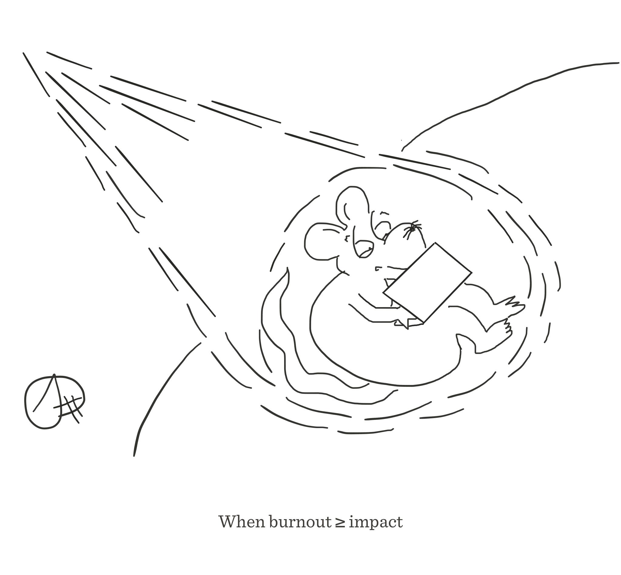 When burnout ≥ impact, The Happy Rat cartoon